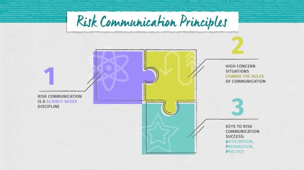 Risk Communications Course Module 1